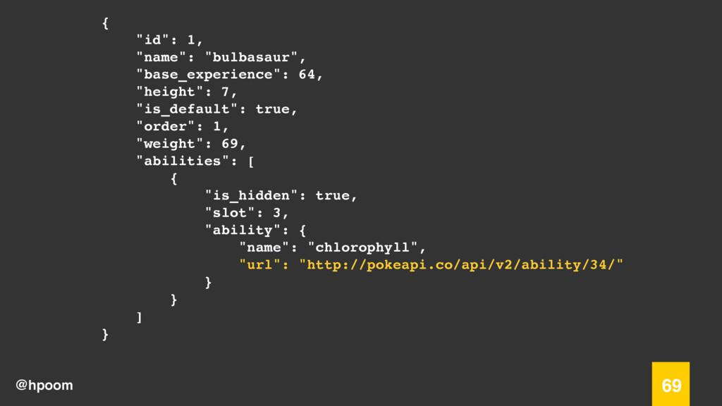 """@hpoom 69 { """"id"""": 1, """"name"""": """"bulbasaur"""", """"base..."""