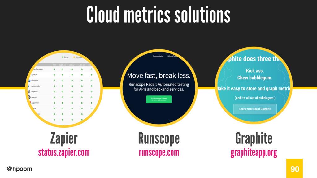 / @hpoom Zapier status.zapier.com Cloud metrics...