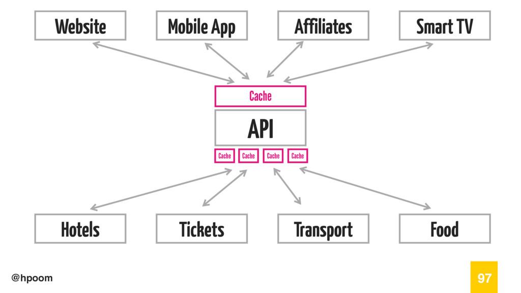 @hpoom 97 API Website Mobile App Affiliates Sma...