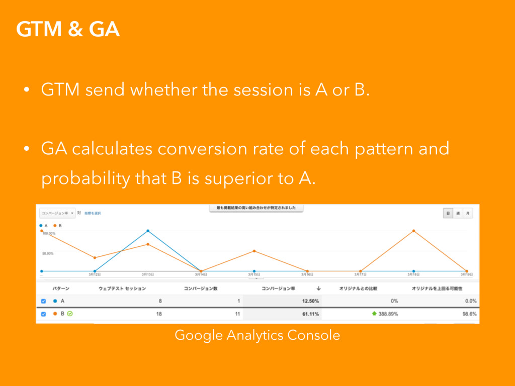 GTM & GA • GTM send whether the session is A or...