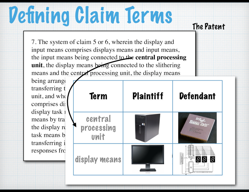 Defining Claim Terms 7. The system of claim 5 or...