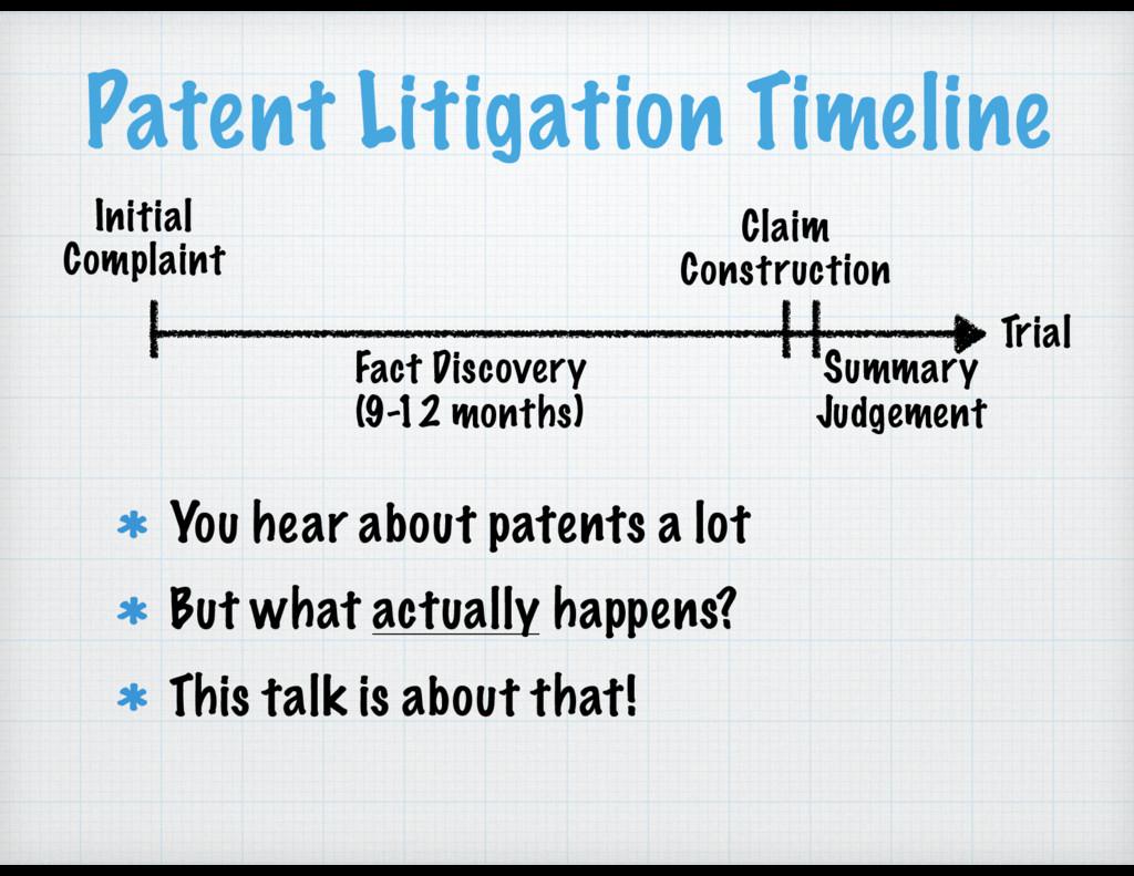 Patent Litigation Timeline You hear about paten...