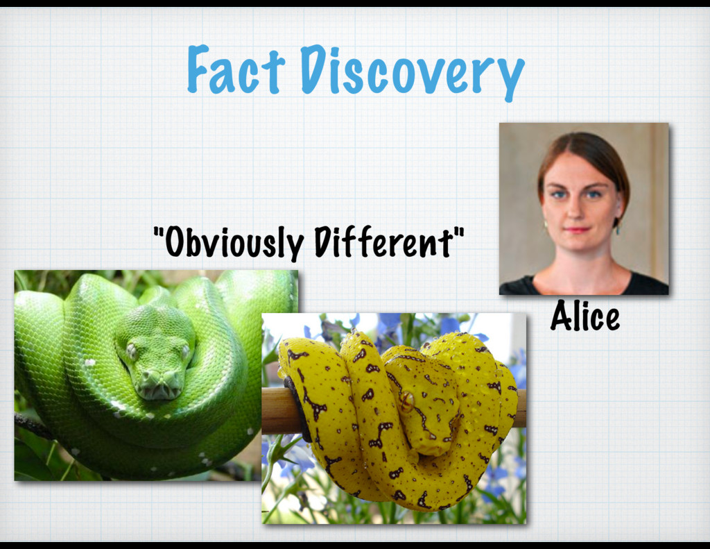 """Fact Discovery Alice """"Obviously Different"""""""