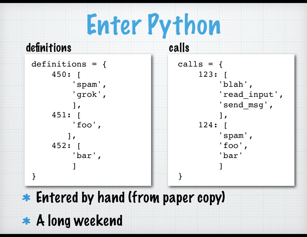 Enter Python definitions = { 450: [ 'spam', 'gr...