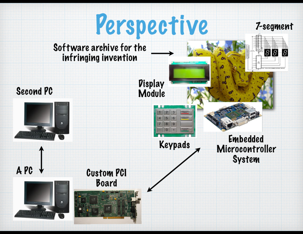 Perspective Software archive for the infringing...