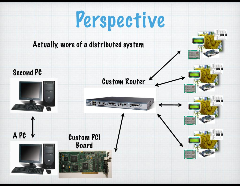 Perspective A PC Custom PCI Board Second PC Cus...