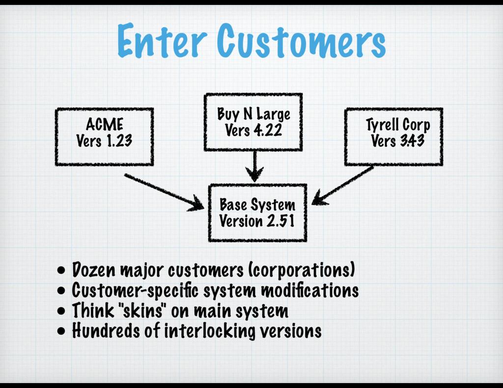 Enter Customers • Dozen major customers (corpor...
