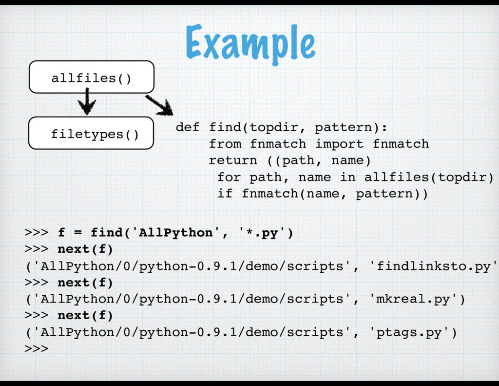 Example def find(topdir, pattern): from fnmatch...
