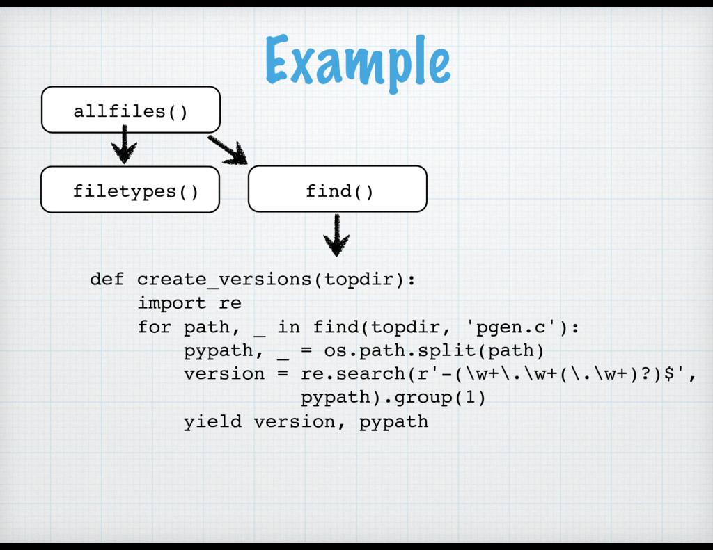 Example def create_versions(topdir): import re ...