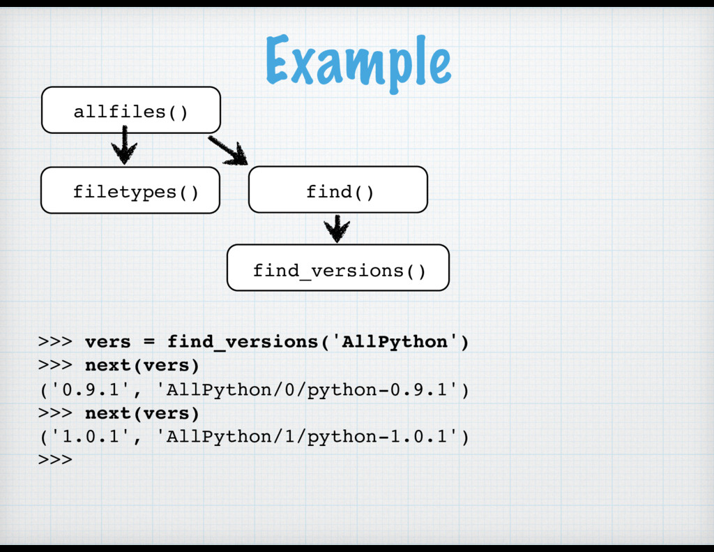 Example >>> vers = find_versions('AllPython') >...