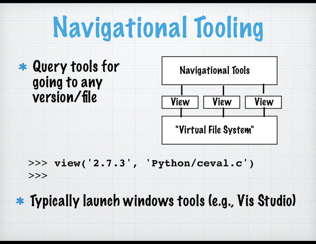 "Navigational Tooling ""Virtual File System"" View..."