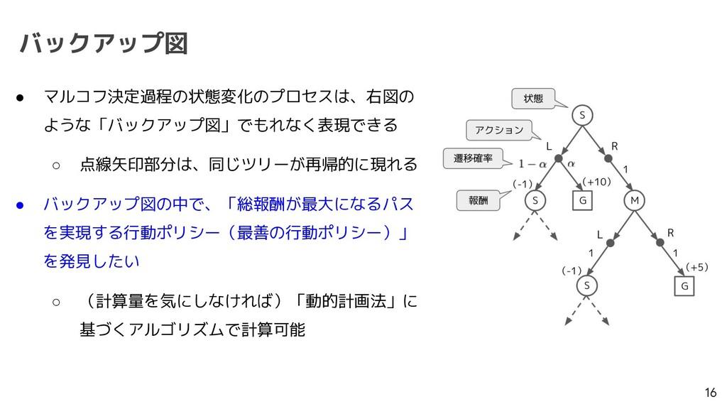 バックアップ図 16 ● マルコフ決定過程の状態変化のプロセスは、右図の ような「バックアップ...