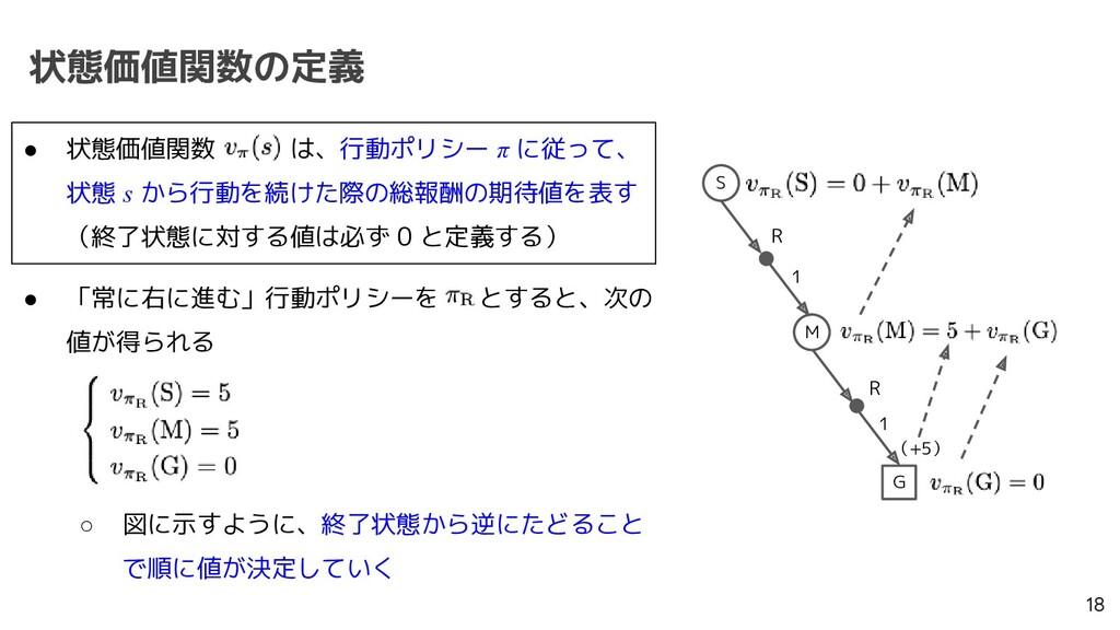 状態価値関数の定義 18 ● 状態価値関数   は、行動ポリシー π に従って、 状態 s か...