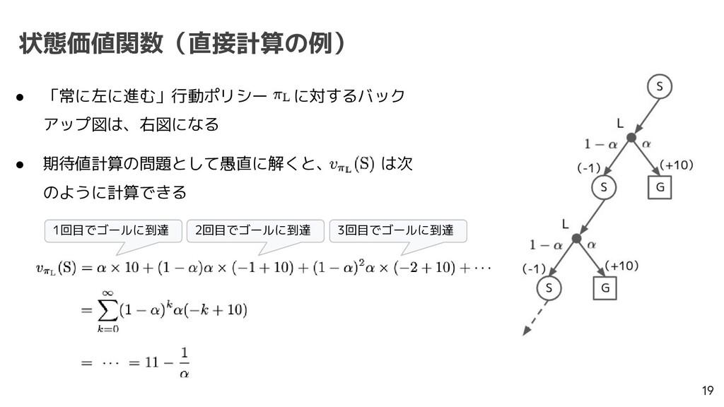 状態価値関数(直接計算の例) 19 ● 「常に左に進む」行動ポリシー  に対するバック アップ...