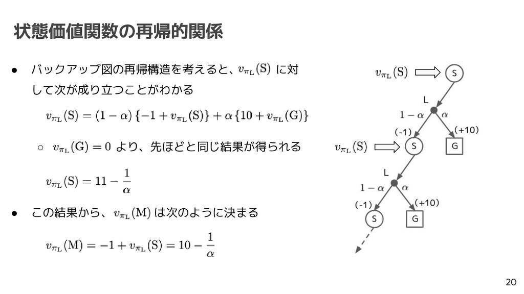 状態価値関数の再帰的関係 20 ● バックアップ図の再帰構造を考えると、   に対 して次が成...