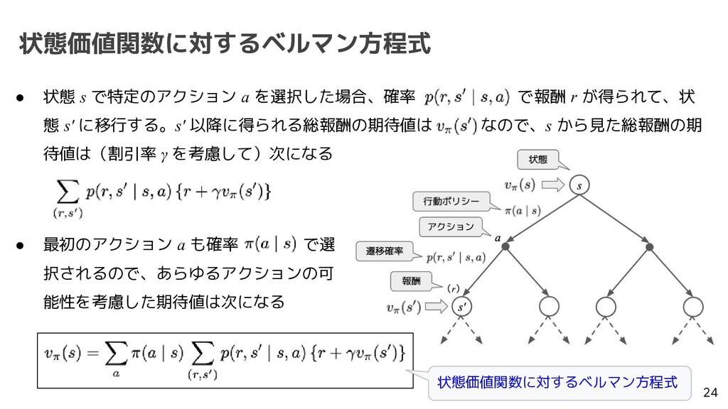 状態価値関数に対するベルマン方程式 24 ● 状態 s で特定のアクション a を選択した場合...