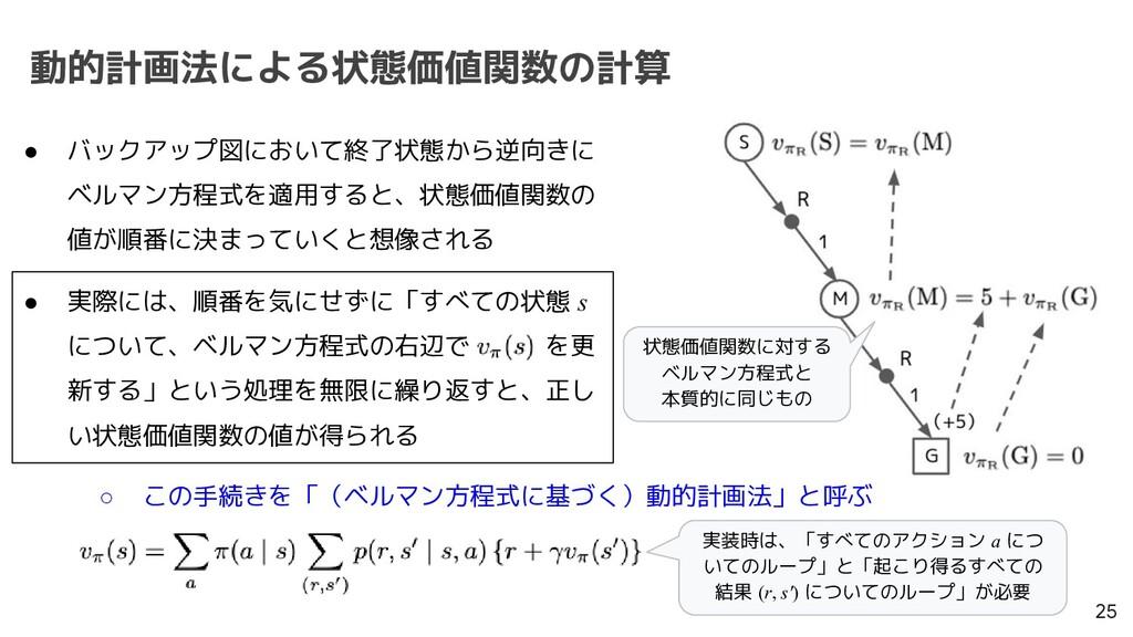 動的計画法による状態価値関数の計算 25 ● バックアップ図において終了状態から逆向きに ベル...