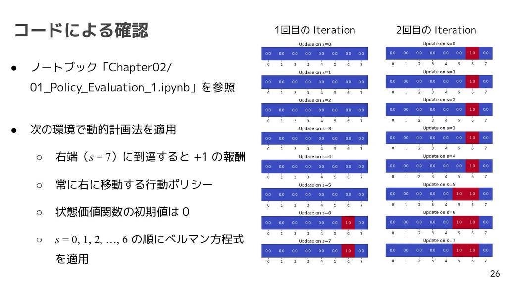 コードによる確認 26 ● ノートブック「Chapter02/  01_Policy_Eval...