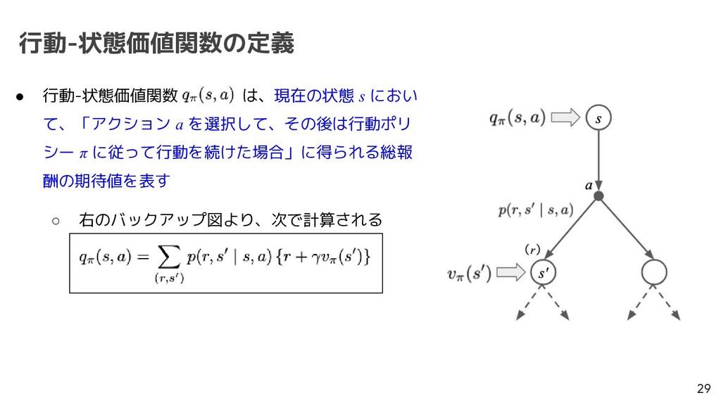 行動-状態価値関数の定義 29 ● 行動-状態価値関数    は、現在の状態 s におい て、...