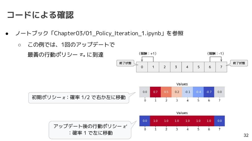 コードによる確認 32 ● ノートブック「Chapter03/01_Policy_Iterat...