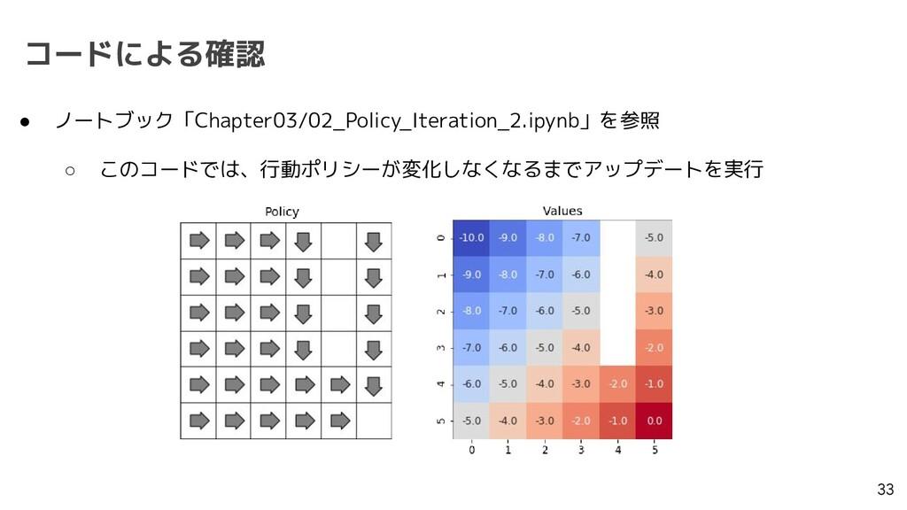コードによる確認 33 ● ノートブック「Chapter03/02_Policy_Iterat...