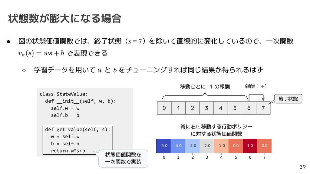 状態数が膨大になる場合 39 ● 図の状態価値関数では、終了状態(s = 7)を除いて直線的に...