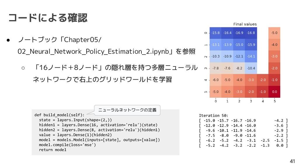 コードによる確認 41 ● ノートブック「Chapter05/  02_Neural_Netw...