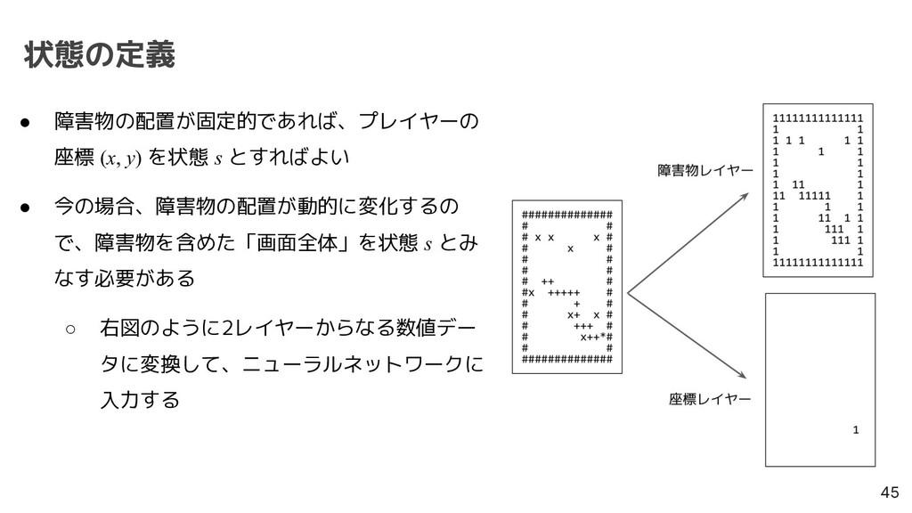 状態の定義 45 ● 障害物の配置が固定的であれば、プレイヤーの 座標 (x, y) を状態 ...