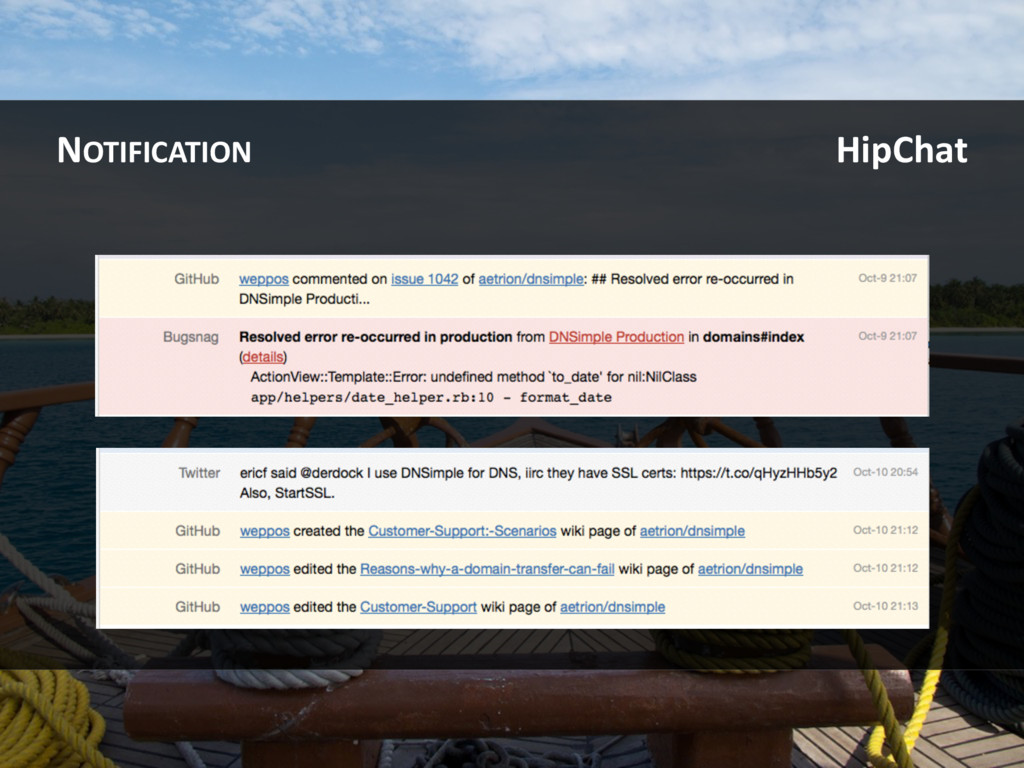 NOTIFICATION HipChat
