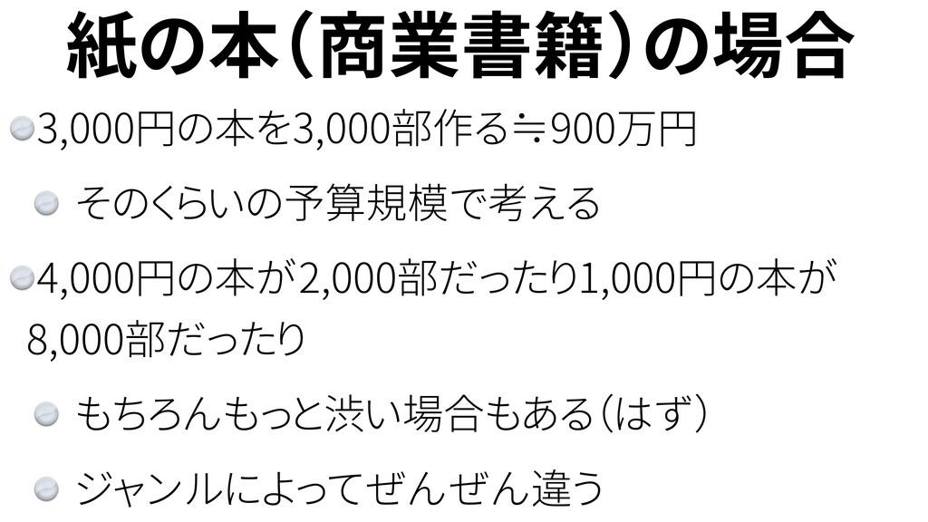 紙の本(商業書籍)の場合 3,000円の本を3,000部作る≒900万円 そのくらいの予算規模...