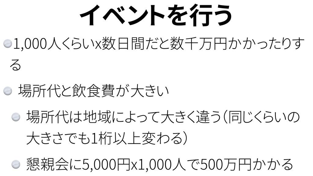 イベントを行う 1,000人くらいx数日間だと数千万円かかったりす る 場所代と飲食費が大きい...