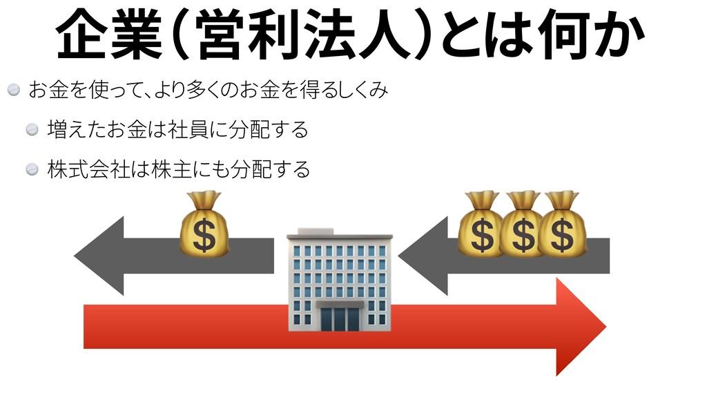 企業(営利法人)とは何か お金を使って、より多くのお金を得るしくみ 増えたお金は社員に分配する...