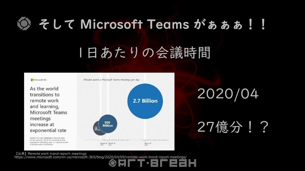 そして Microsoft Teams がぁぁぁ!! 1日あたりの会議時間 2020/04 2...