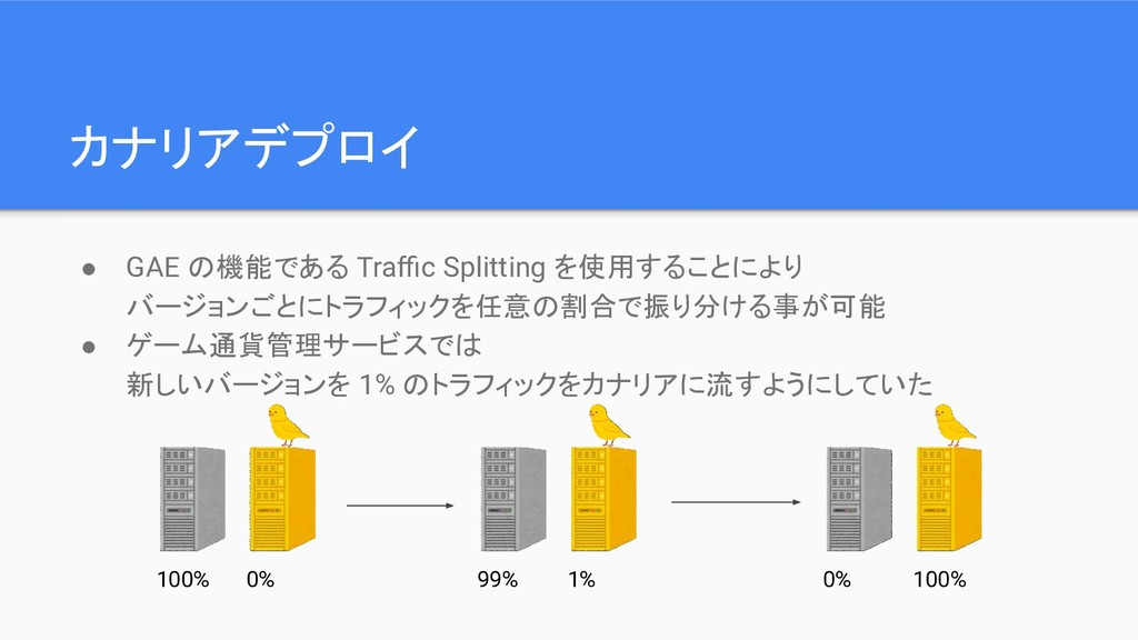 カナリアデプロイ ● GAE の機能である Traffic Splitting を使用することによ...