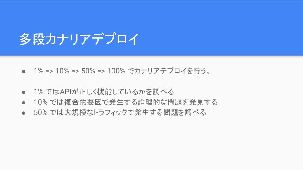多段カナリアデプロイ ● 1% => 10% => 50% => 100% でカナリアデプロイ...