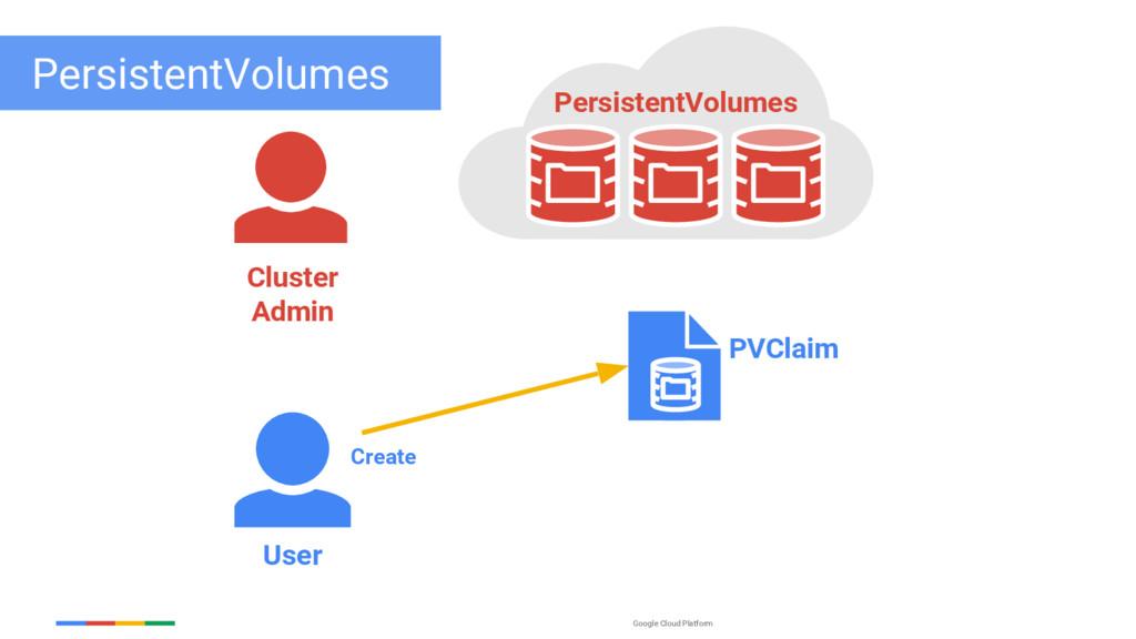 Google Cloud Platform PersistentVolumes User PV...
