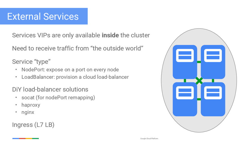 Google Cloud Platform External Services Service...