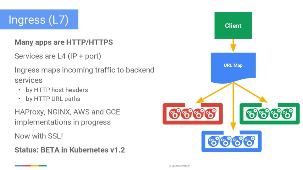 Google Cloud Platform Ingress (L7) Many apps ar...