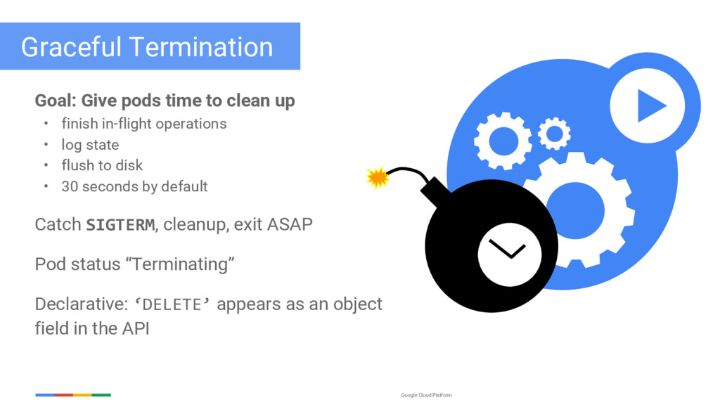 Google Cloud Platform Graceful Termination Goal...