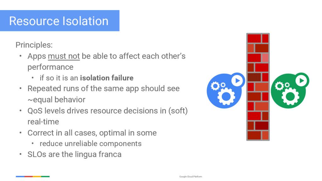 Google Cloud Platform Resource Isolation Princi...