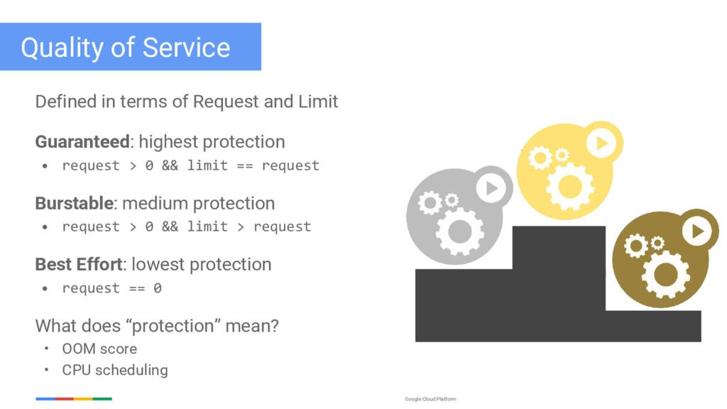 Google Cloud Platform Quality of Service Define...