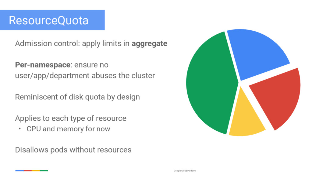 Google Cloud Platform ResourceQuota Admission c...