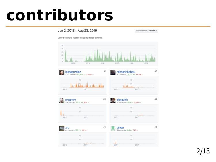 contributors 2/13