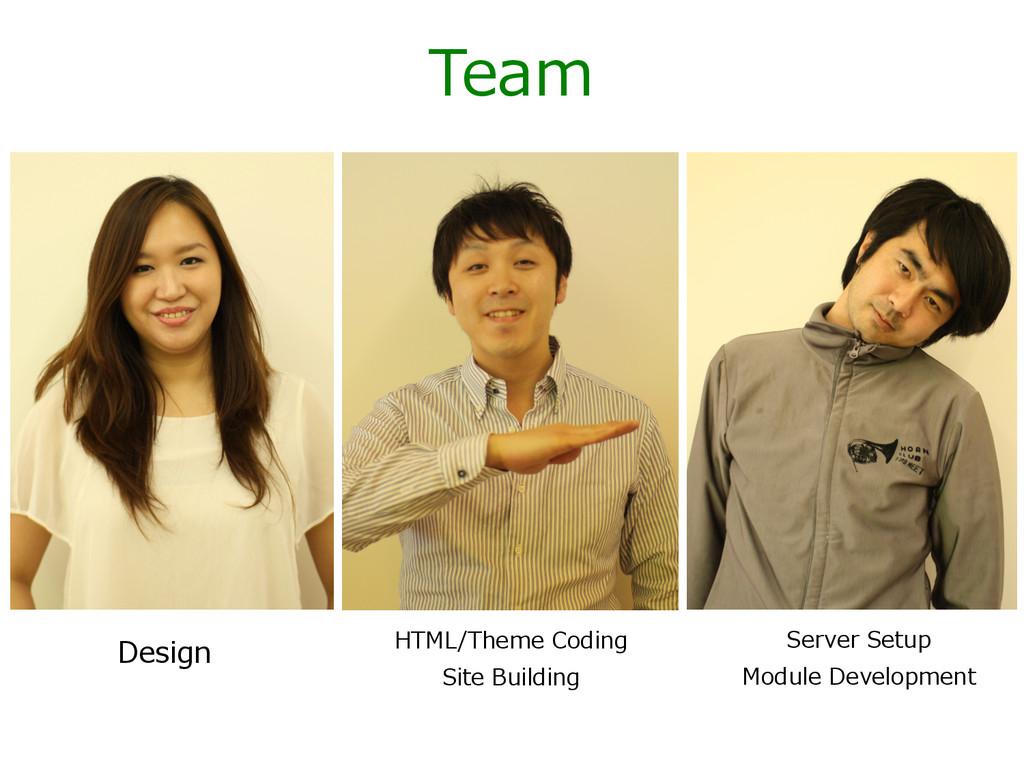 Design HTML/Theme Coding Site Building Server...