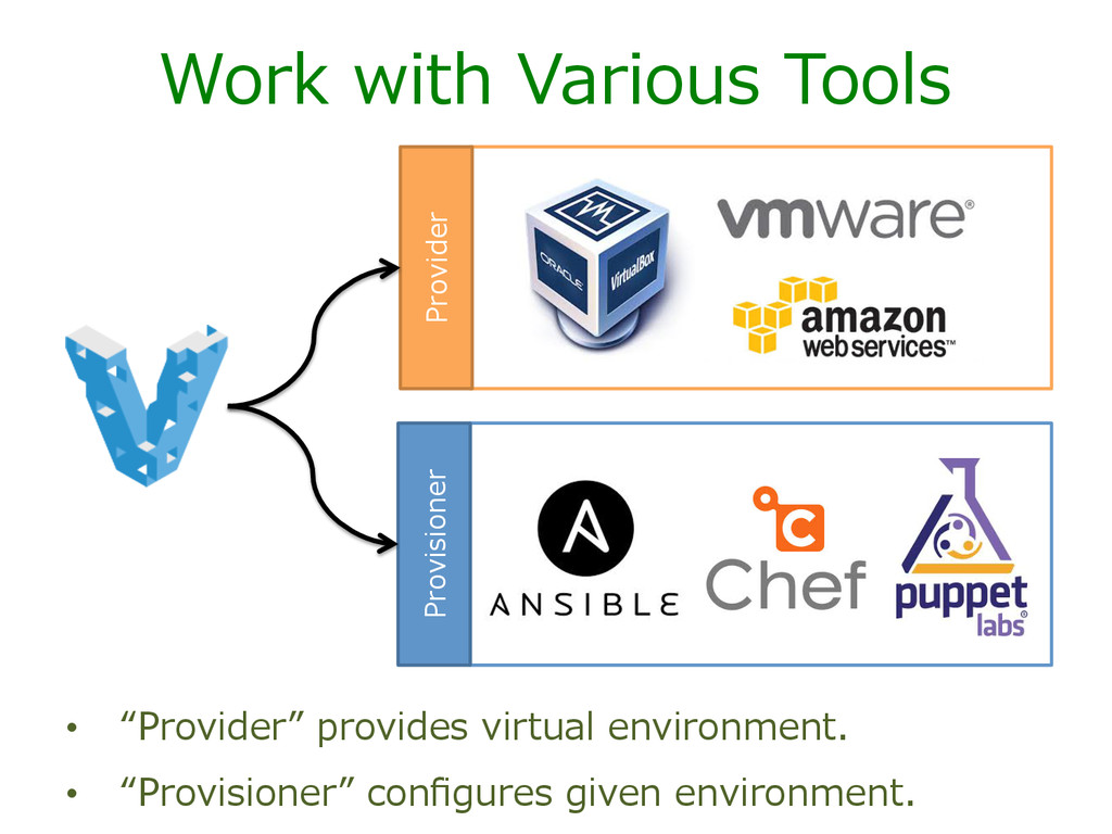 """Work with Various Tools • """"Provider"""" provi..."""