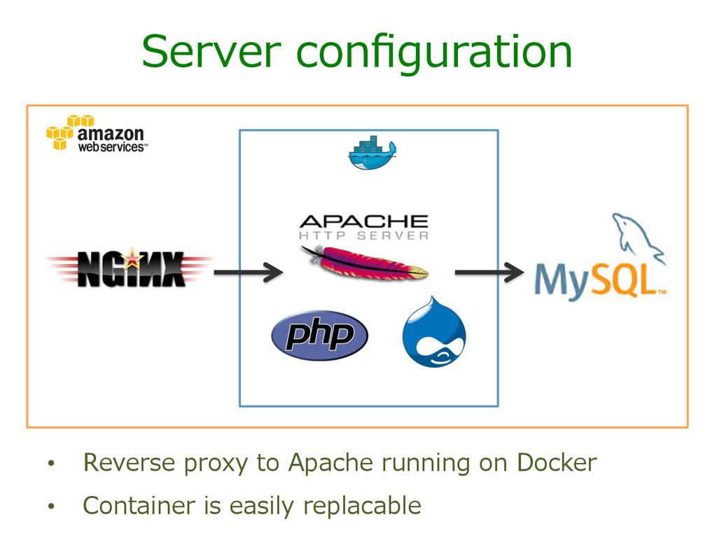 Server configuration • Reverse proxy to Apa...