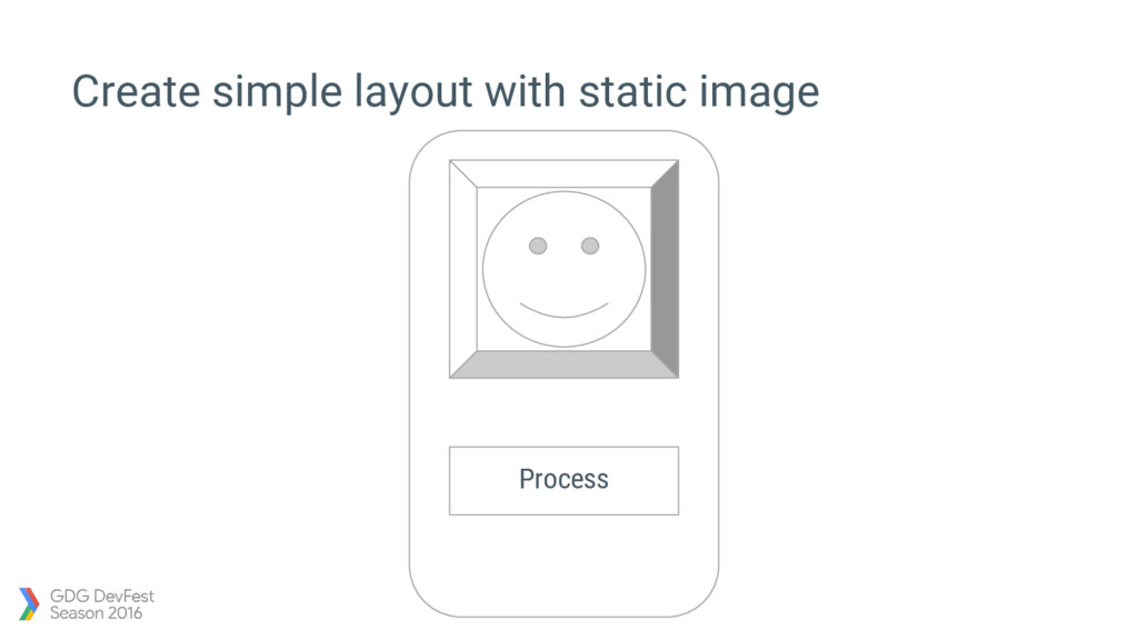 Create simple layout with static image Process