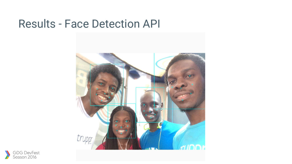 Results - Face Detection API