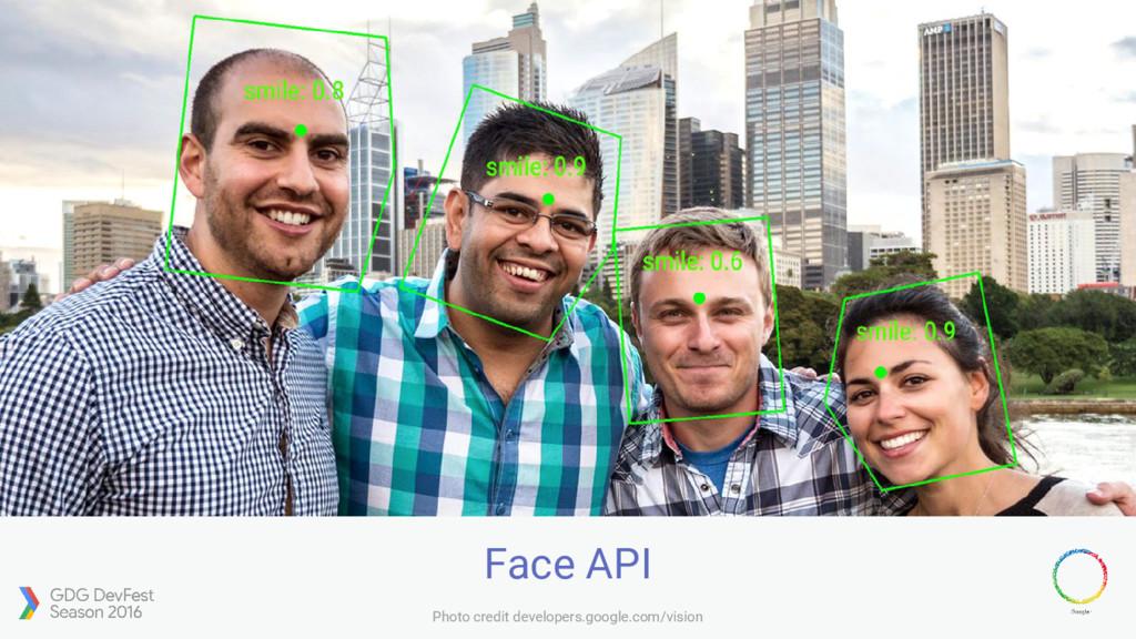 Face API Photo credit developers.google.com/vis...