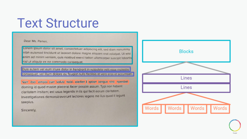 Text Structure Blocks Lines Words Lines Words W...